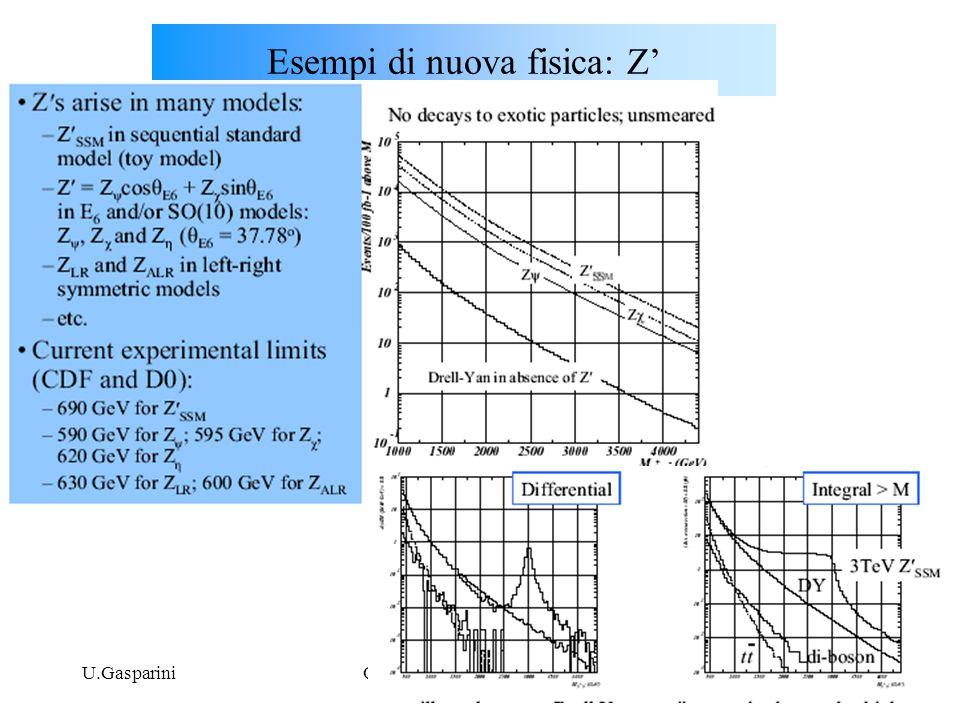 U.GaspariniCorso SM, Dottorato, XX ciclo30 Esempi di nuova fisica: Z'