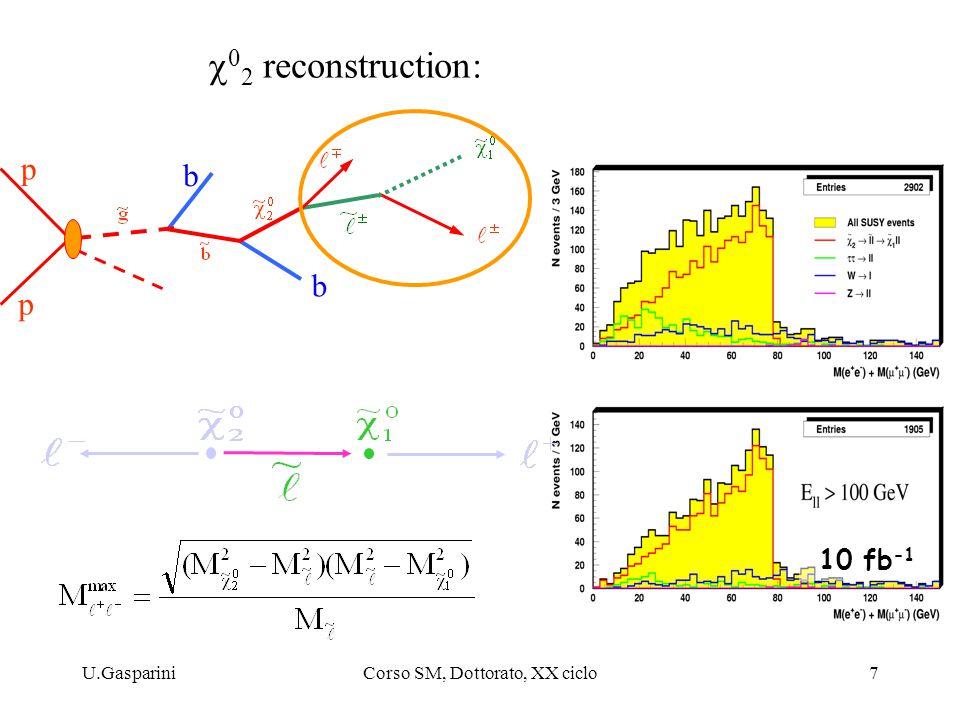U.GaspariniCorso SM, Dottorato, XX ciclo7  0 2 reconstruction: p p b b 10 fb -1