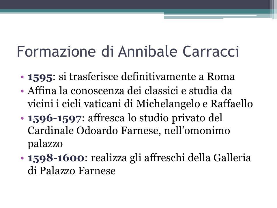 Formazione di Annibale Carracci 1595: si trasferisce definitivamente a Roma Affina la conoscenza dei classici e studia da vicini i cicli vaticani di Michelangelo e Raffaello 1596-1597: affresca lo studio privato del Cardinale Odoardo Farnese, nell'omonimo palazzo 1598-1600: realizza gli affreschi della Galleria di Palazzo Farnese