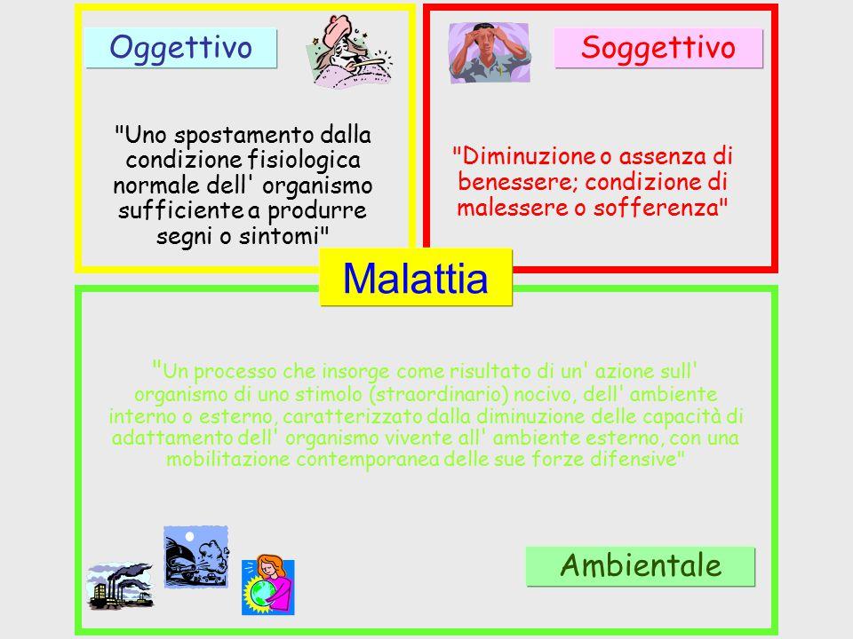 Oggettivo