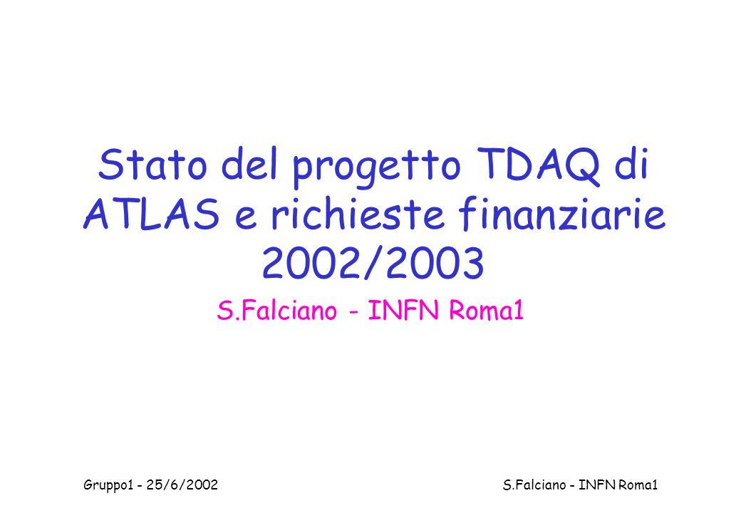 Gruppo1 - 25/6/2002 S.Falciano - INFN Roma1 Stato del progetto TDAQ di ATLAS e richieste finanziarie 2002/2003 S.Falciano - INFN Roma1