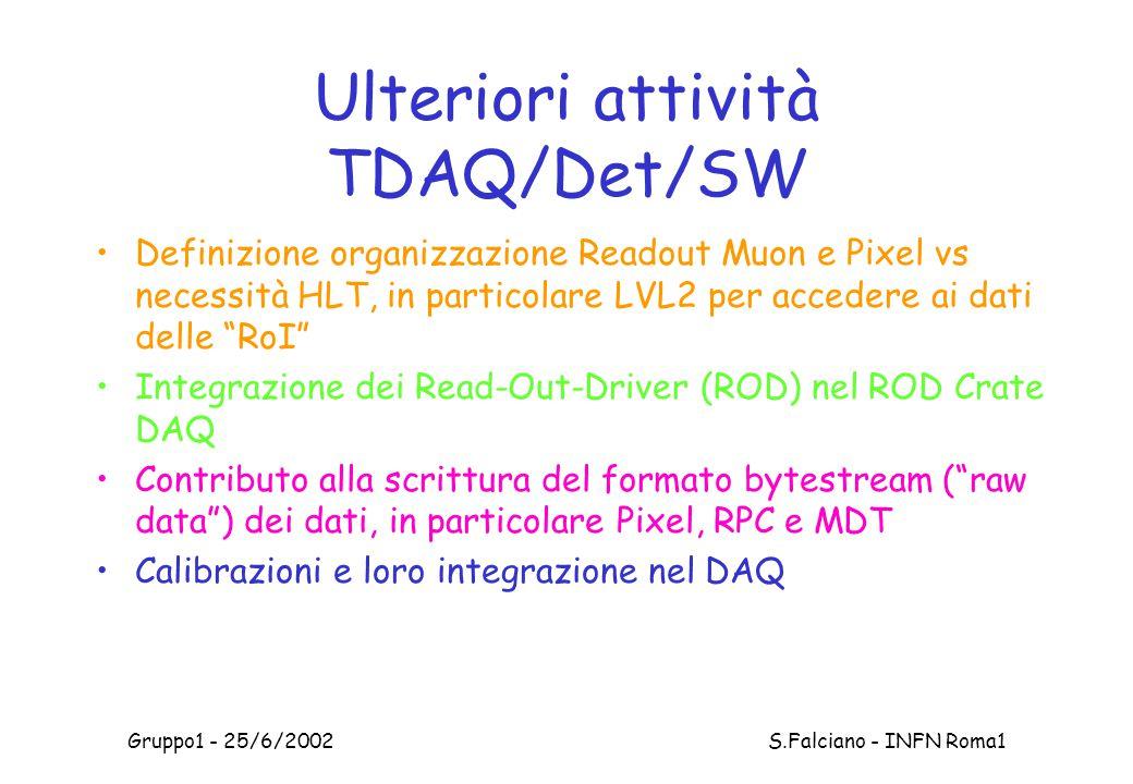 Gruppo1 - 25/6/2002 S.Falciano - INFN Roma1 Definizione organizzazione Readout Muon e Pixel vs necessità HLT, in particolare LVL2 per accedere ai dati delle RoI Integrazione dei Read-Out-Driver (ROD) nel ROD Crate DAQ Contributo alla scrittura del formato bytestream ( raw data ) dei dati, in particolare Pixel, RPC e MDT Calibrazioni e loro integrazione nel DAQ Ulteriori attività TDAQ/Det/SW