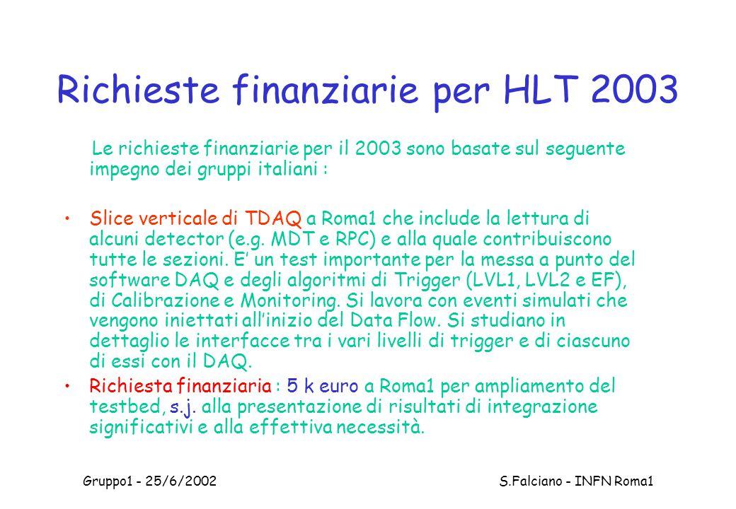 Gruppo1 - 25/6/2002 S.Falciano - INFN Roma1 Richieste finanziarie per HLT 2003 Le richieste finanziarie per il 2003 sono basate sul seguente impegno dei gruppi italiani : Slice verticale di TDAQ a Roma1 che include la lettura di alcuni detector (e.g.