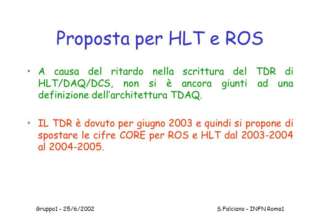 Gruppo1 - 25/6/2002 S.Falciano - INFN Roma1 Proposta per HLT e ROS A causa del ritardo nella scrittura del TDR di HLT/DAQ/DCS, non si è ancora giunti ad una definizione dell'architettura TDAQ.