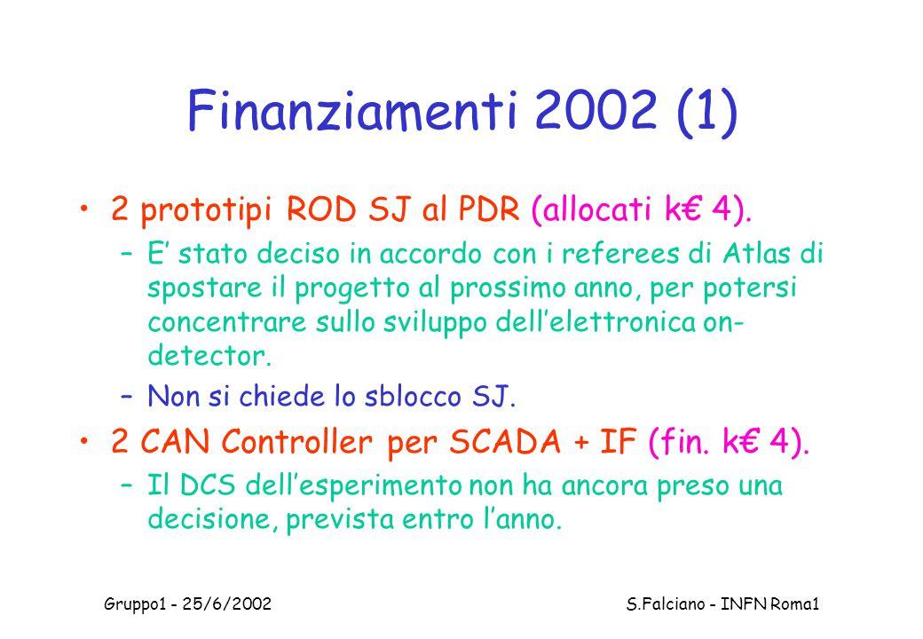 Gruppo1 - 25/6/2002 S.Falciano - INFN Roma1 Finanziamenti 2002 (1) 2 prototipi ROD SJ al PDR (allocati k€ 4).