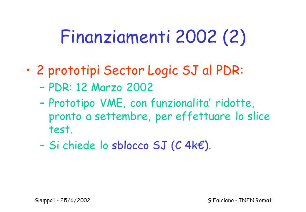Gruppo1 - 25/6/2002 S.Falciano - INFN Roma1 Finanziamenti 2002 (2) 2 prototipi Sector Logic SJ al PDR: –PDR: 12 Marzo 2002 –Prototipo VME, con funzionalita' ridotte, pronto a settembre, per effettuare lo slice test.
