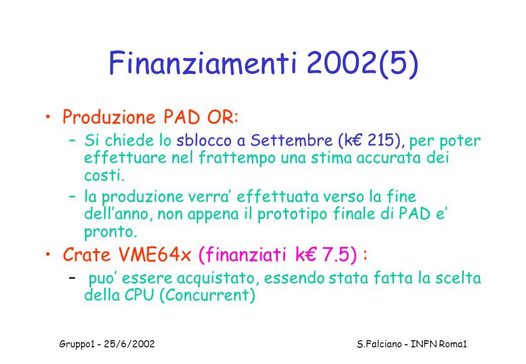 Gruppo1 - 25/6/2002 S.Falciano - INFN Roma1 Finanziamenti 2002(5) Produzione PAD OR: –Si chiede lo sblocco a Settembre (k€ 215), per poter effettuare nel frattempo una stima accurata dei costi.