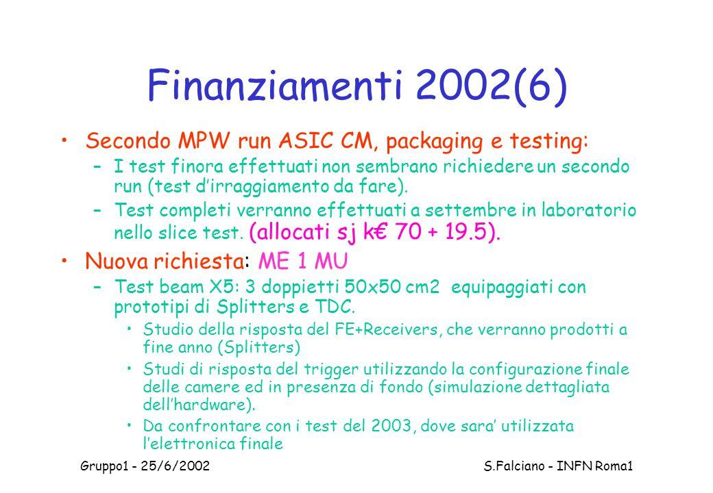 Gruppo1 - 25/6/2002 S.Falciano - INFN Roma1 Finanziamenti 2002(6) Secondo MPW run ASIC CM, packaging e testing: –I test finora effettuati non sembrano richiedere un secondo run (test d'irraggiamento da fare).