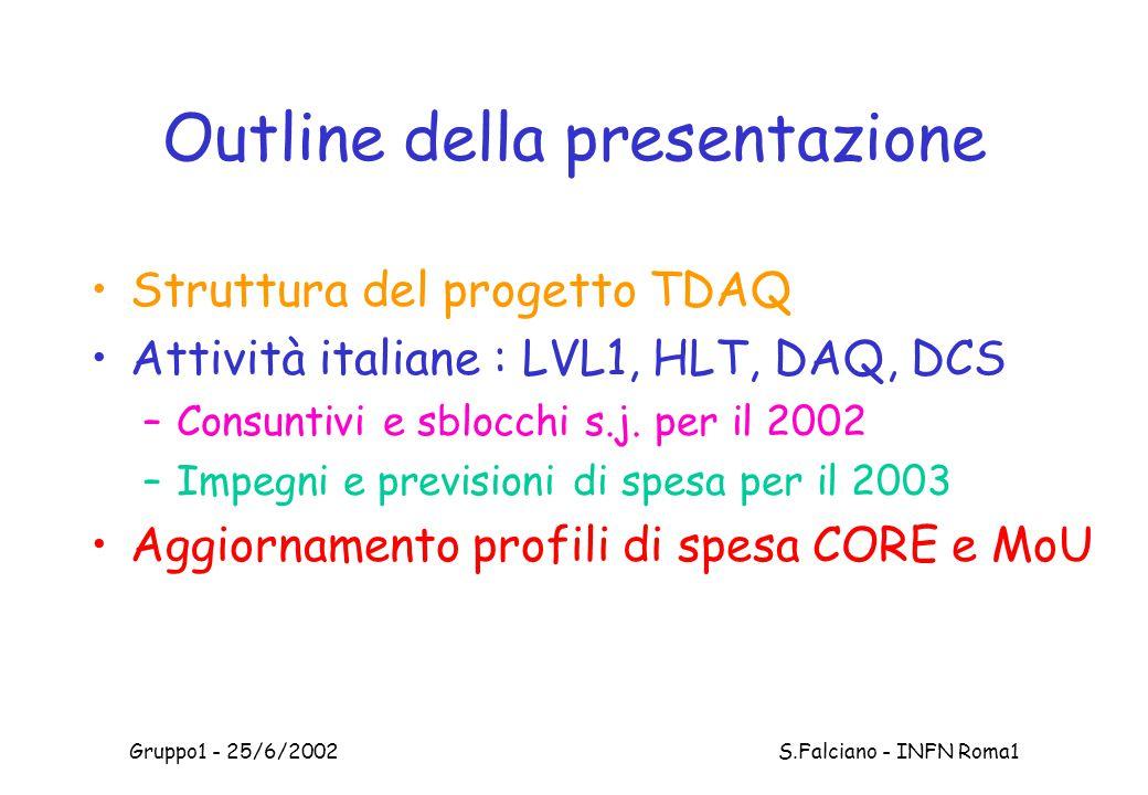 Gruppo1 - 25/6/2002 S.Falciano - INFN Roma1 Struttura del progetto TDAQ Attività italiane : LVL1, HLT, DAQ, DCS –Consuntivi e sblocchi s.j.