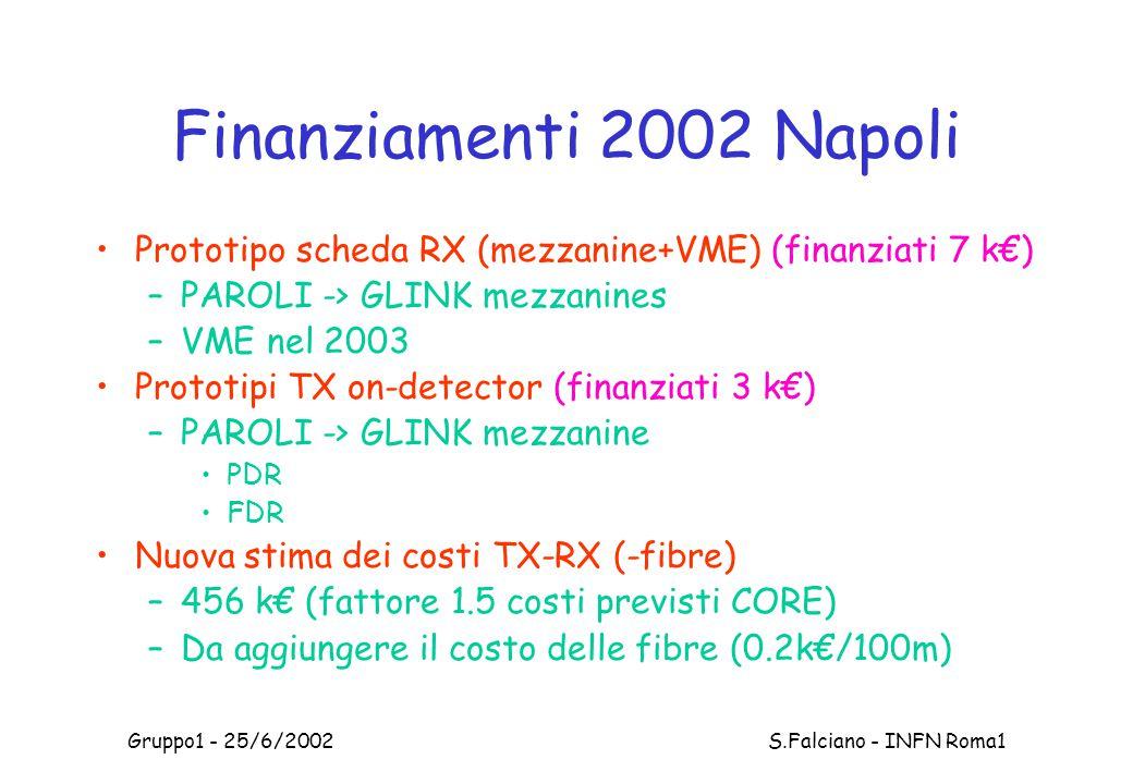 Finanziamenti 2002 Napoli Prototipo scheda RX (mezzanine+VME) (finanziati 7 k€) –PAROLI -> GLINK mezzanines –VME nel 2003 Prototipi TX on-detector (finanziati 3 k€) –PAROLI -> GLINK mezzanine PDR FDR Nuova stima dei costi TX-RX (-fibre) –456 k€ (fattore 1.5 costi previsti CORE) –Da aggiungere il costo delle fibre (0.2k€/100m)