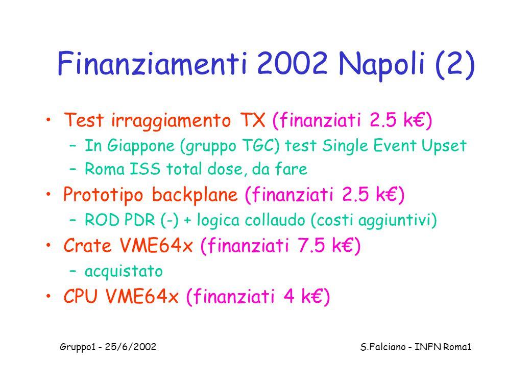 Gruppo1 - 25/6/2002 S.Falciano - INFN Roma1 Finanziamenti 2002 Napoli (2) Test irraggiamento TX (finanziati 2.5 k€) –In Giappone (gruppo TGC) test Single Event Upset –Roma ISS total dose, da fare Prototipo backplane (finanziati 2.5 k€) –ROD PDR (-) + logica collaudo (costi aggiuntivi) Crate VME64x (finanziati 7.5 k€) –acquistato CPU VME64x (finanziati 4 k€)