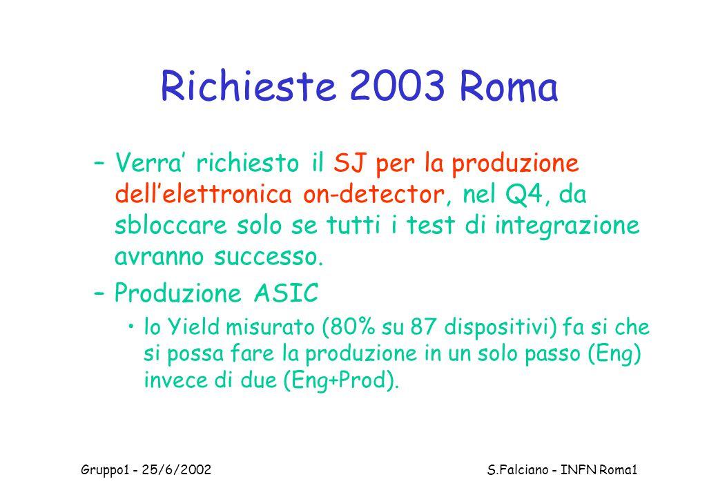 Gruppo1 - 25/6/2002 S.Falciano - INFN Roma1 Richieste 2003 Roma –Verra' richiesto il SJ per la produzione dell'elettronica on-detector, nel Q4, da sbloccare solo se tutti i test di integrazione avranno successo.