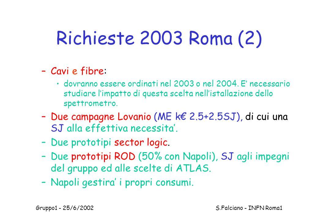 Gruppo1 - 25/6/2002 S.Falciano - INFN Roma1 Richieste 2003 Roma (2) –Cavi e fibre: dovranno essere ordinati nel 2003 o nel 2004.
