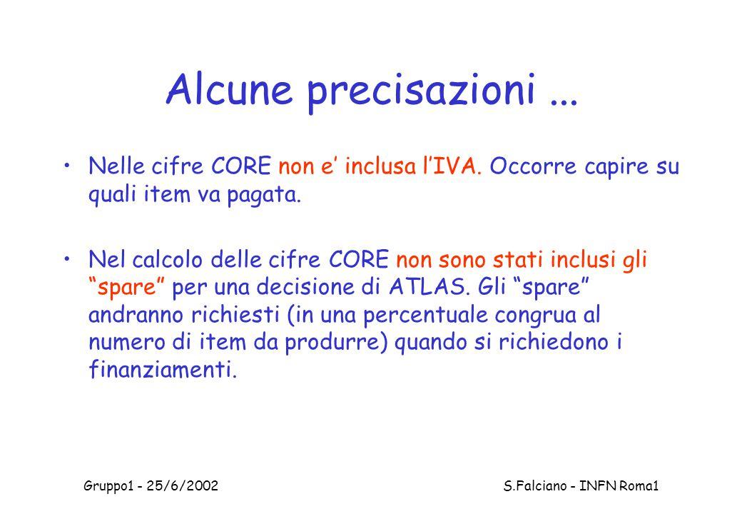Gruppo1 - 25/6/2002 S.Falciano - INFN Roma1 Alcune precisazioni...