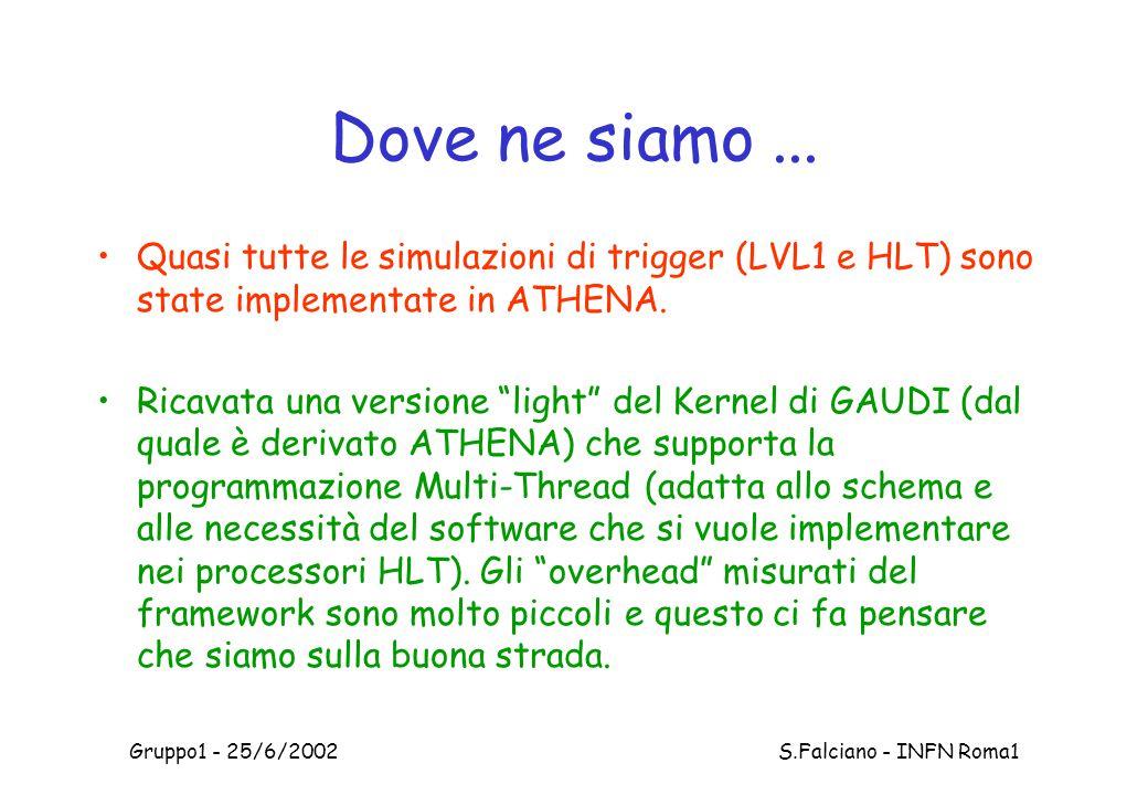Gruppo1 - 25/6/2002 S.Falciano - INFN Roma1 Dove ne siamo...