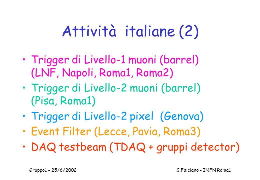 Gruppo1 - 25/6/2002 S.Falciano - INFN Roma1 Attività italiane (2) Trigger di Livello-1 muoni (barrel) (LNF, Napoli, Roma1, Roma2) Trigger di Livello-2 muoni (barrel) (Pisa, Roma1) Trigger di Livello-2 pixel (Genova) Event Filter (Lecce, Pavia, Roma3) DAQ testbeam (TDAQ + gruppi detector)