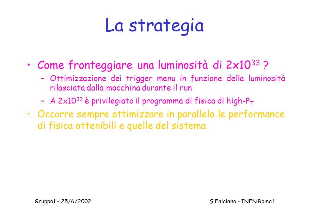 Gruppo1 - 25/6/2002 S.Falciano - INFN Roma1 La strategia Come fronteggiare una luminosità di 2x10 33 .