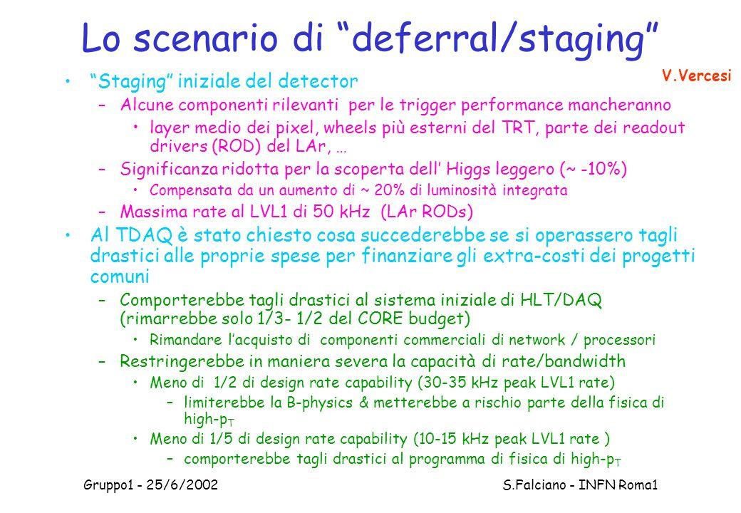 Gruppo1 - 25/6/2002 S.Falciano - INFN Roma1 Lo scenario di deferral/staging Staging iniziale del detector –Alcune componenti rilevanti per le trigger performance mancheranno layer medio dei pixel, wheels più esterni del TRT, parte dei readout drivers (ROD) del LAr, … –Significanza ridotta per la scoperta dell' Higgs leggero (~ -10%) Compensata da un aumento di ~ 20% di luminosità integrata –Massima rate al LVL1 di 50 kHz (LAr RODs) Al TDAQ è stato chiesto cosa succederebbe se si operassero tagli drastici alle proprie spese per finanziare gli extra-costi dei progetti comuni –Comporterebbe tagli drastici al sistema iniziale di HLT/DAQ (rimarrebbe solo 1/3- 1/2 del CORE budget) Rimandare l'acquisto di componenti commerciali di network / processori –Restringerebbe in maniera severa la capacità di rate/bandwidth Meno di 1/2 di design rate capability (30-35 kHz peak LVL1 rate) –limiterebbe la B-physics & metterebbe a rischio parte della fisica di high-p T Meno di 1/5 di design rate capability (10-15 kHz peak LVL1 rate ) –comporterebbe tagli drastici al programma di fisica di high-p T V.Vercesi