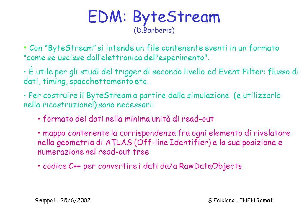 Gruppo1 - 25/6/2002 S.Falciano - INFN Roma1 EDM: ByteStream (D.Barberis) Con ByteStream si intende un file contenente eventi in un formato come se uscisse dall'elettronica dell'esperimento .