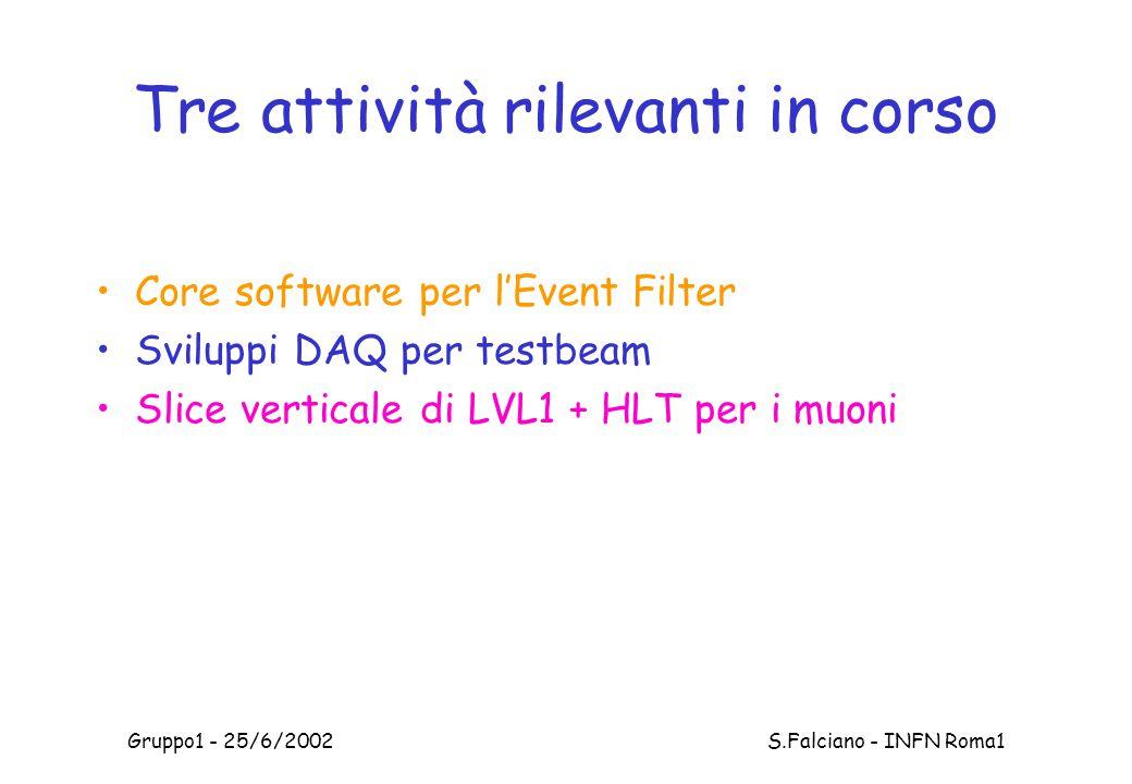 Gruppo1 - 25/6/2002 S.Falciano - INFN Roma1 Core software per l'Event Filter Sviluppi DAQ per testbeam Slice verticale di LVL1 + HLT per i muoni Tre attività rilevanti in corso