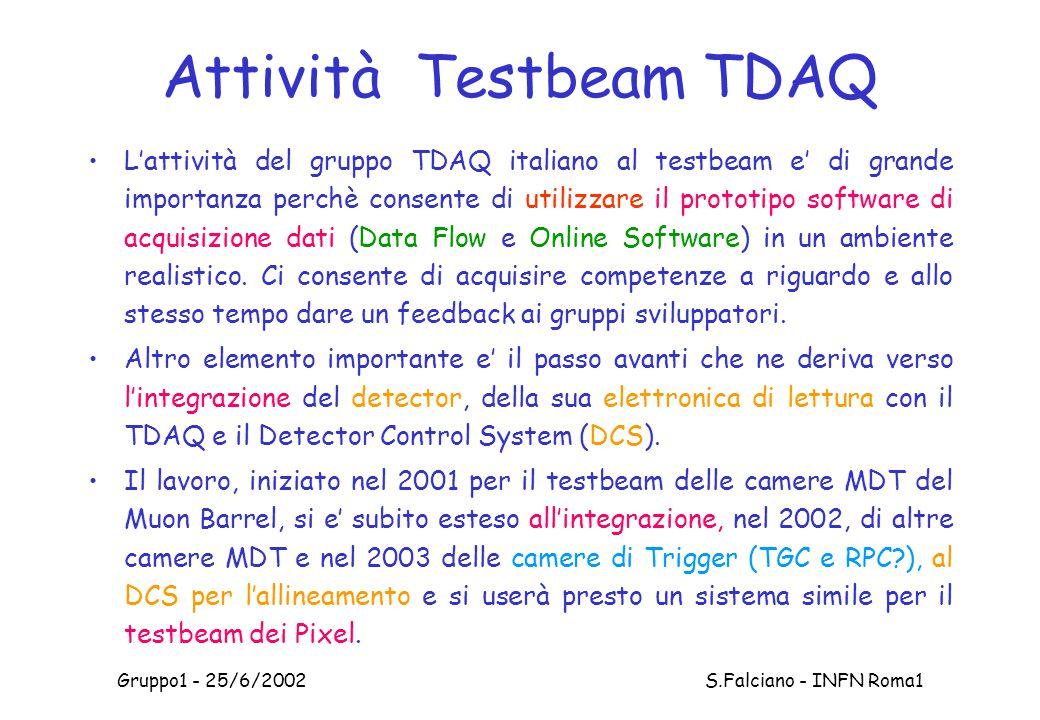 Gruppo1 - 25/6/2002 S.Falciano - INFN Roma1 Attività Testbeam TDAQ L'attività del gruppo TDAQ italiano al testbeam e' di grande importanza perchè consente di utilizzare il prototipo software di acquisizione dati (Data Flow e Online Software) in un ambiente realistico.