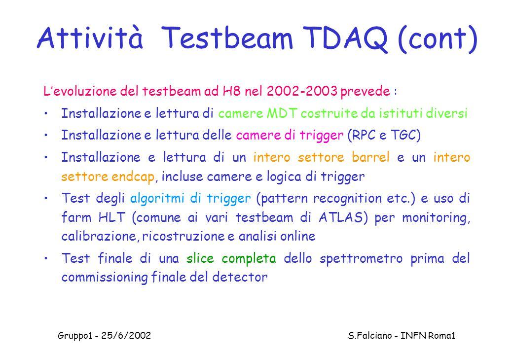 Gruppo1 - 25/6/2002 S.Falciano - INFN Roma1 Attività Testbeam TDAQ (cont) L'evoluzione del testbeam ad H8 nel 2002-2003 prevede : Installazione e lettura di camere MDT costruite da istituti diversi Installazione e lettura delle camere di trigger (RPC e TGC) Installazione e lettura di un intero settore barrel e un intero settore endcap, incluse camere e logica di trigger Test degli algoritmi di trigger (pattern recognition etc.) e uso di farm HLT (comune ai vari testbeam di ATLAS) per monitoring, calibrazione, ricostruzione e analisi online Test finale di una slice completa dello spettrometro prima del commissioning finale del detector