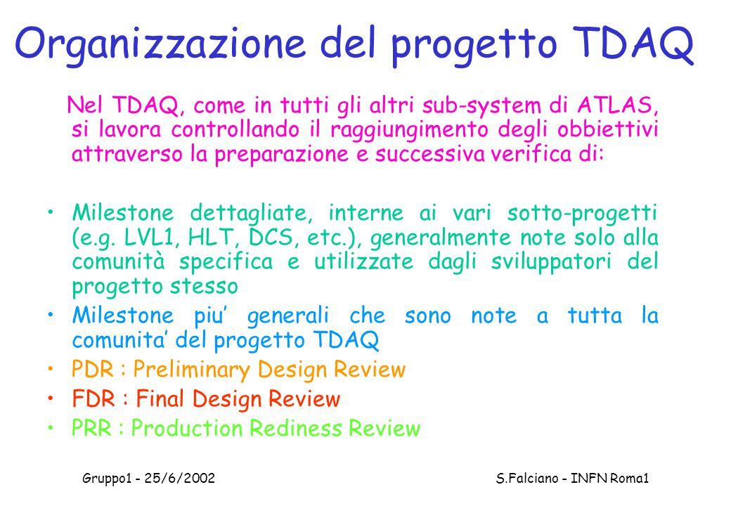Gruppo1 - 25/6/2002 S.Falciano - INFN Roma1 Organizzazione del progetto TDAQ Nel TDAQ, come in tutti gli altri sub-system di ATLAS, si lavora controllando il raggiungimento degli obbiettivi attraverso la preparazione e successiva verifica di: Milestone dettagliate, interne ai vari sotto-progetti (e.g.