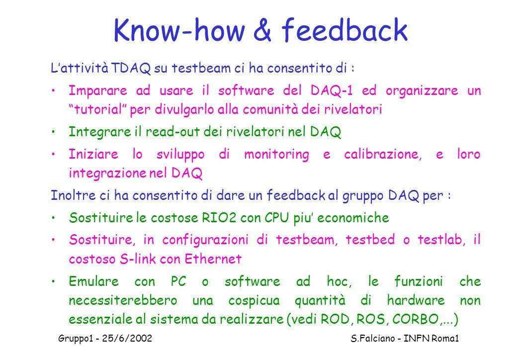 Gruppo1 - 25/6/2002 S.Falciano - INFN Roma1 Know-how & feedback L'attività TDAQ su testbeam ci ha consentito di : Imparare ad usare il software del DAQ-1 ed organizzare un tutorial per divulgarlo alla comunità dei rivelatori Integrare il read-out dei rivelatori nel DAQ Iniziare lo sviluppo di monitoring e calibrazione, e loro integrazione nel DAQ Inoltre ci ha consentito di dare un feedback al gruppo DAQ per : Sostituire le costose RIO2 con CPU piu' economiche Sostituire, in configurazioni di testbeam, testbed o testlab, il costoso S-link con Ethernet Emulare con PC o software ad hoc, le funzioni che necessiterebbero una cospicua quantità di hardware non essenziale al sistema da realizzare (vedi ROD, ROS, CORBO,...)