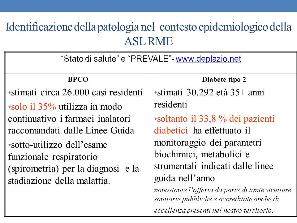 """Identificazione della patologia nel contesto epidemiologico della ASL RME """"Stato di salute"""" e """"PREVALE""""- www.deplazio.netwww.deplazio.net BPCO stimati"""