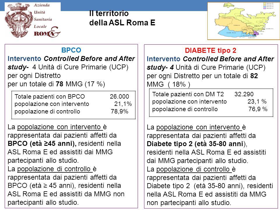 Il territorio della ASL Roma E BPCO Intervento Controlled Before and After study- 4 Unità di Cure Primarie (UCP) per ogni Distretto per un totale di 7