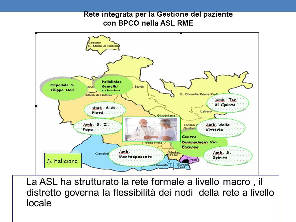 Rete integrata per la Gestione del paziente con BPCO nella ASL RME S. Feliciano La ASL ha strutturato la rete formale a livello macro, il distretto go