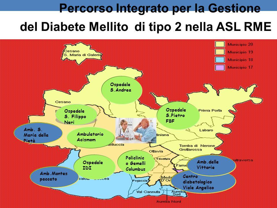 Ospedale S.Andrea Ospedale S. Filippo Neri Policlinic o Gemelli Columbus Ospedale IDI Ambulatorio Acismom Ospedale S.Pietro FBF Centro diabetologico V