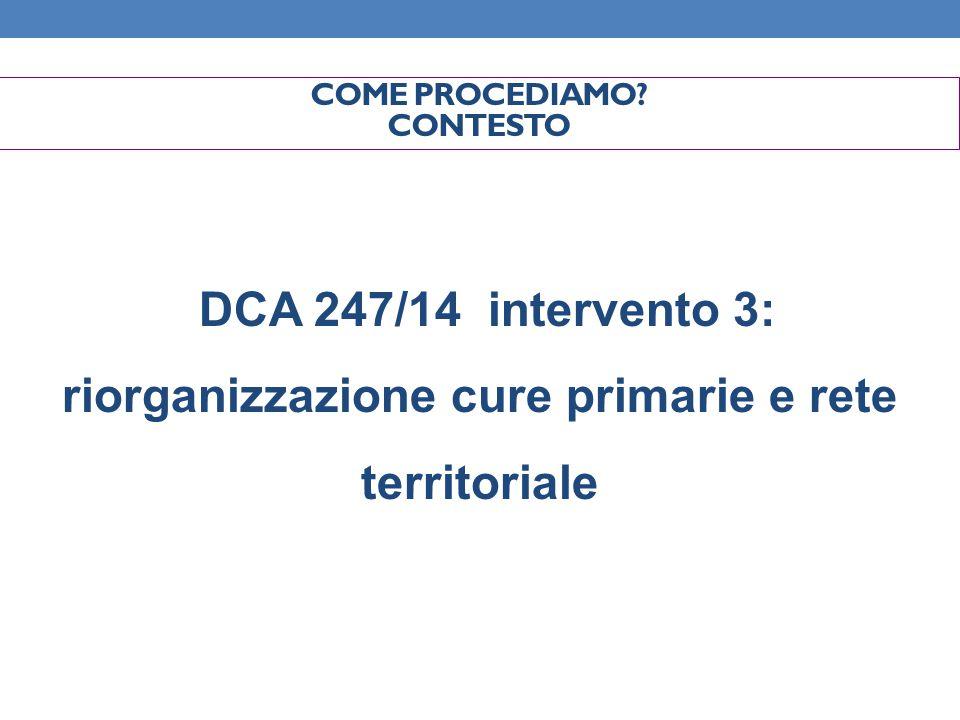 DCA 247/14 intervento 3: riorganizzazione cure primarie e rete territoriale COME PROCEDIAMO? CONTESTO