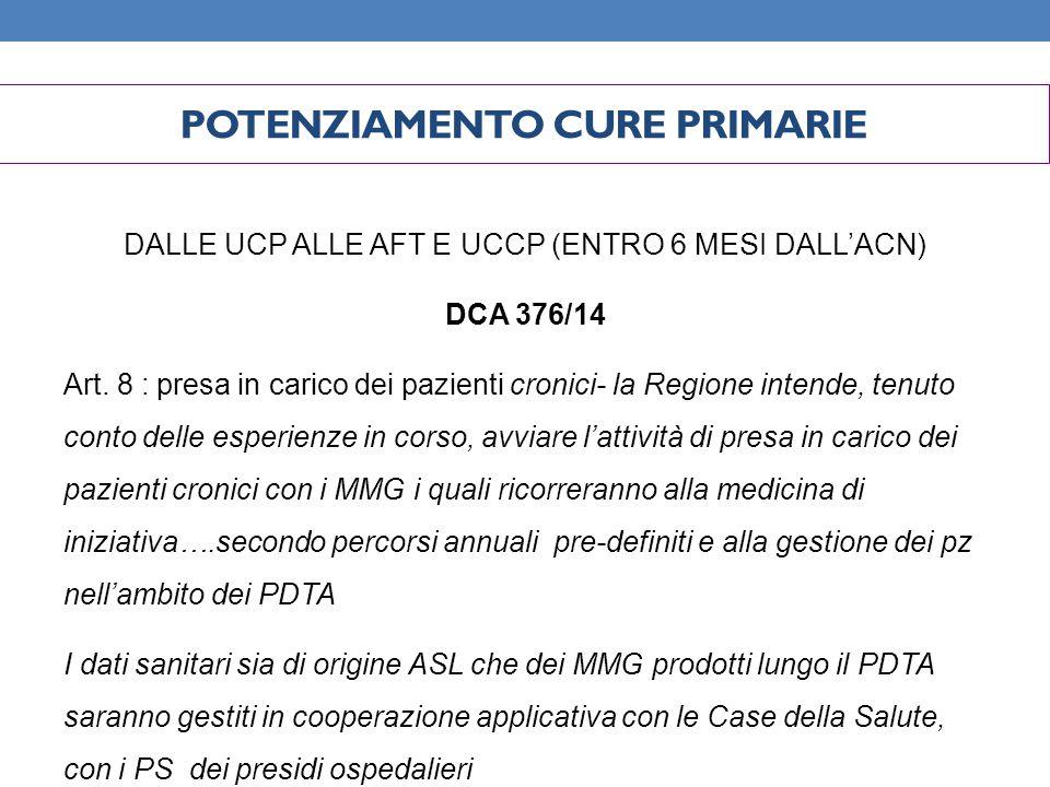 DALLE UCP ALLE AFT E UCCP (ENTRO 6 MESI DALL'ACN) DCA 376/14 Art. 8 : presa in carico dei pazienti cronici- la Regione intende, tenuto conto delle esp