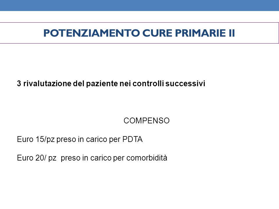3 rivalutazione del paziente nei controlli successivi COMPENSO Euro 15/pz preso in carico per PDTA Euro 20/ pz preso in carico per comorbidità POTENZI