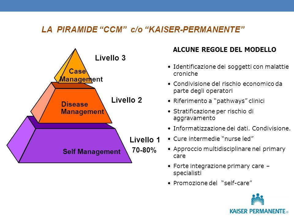 """LA PIRAMIDE """"CCM"""" c/o """"KAISER-PERMANENTE"""" Case Management Disease Management Self Management Livello 1 70-80% Livello 2 Livello 3 Identificazione dei"""