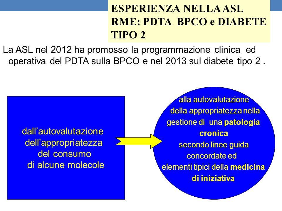 La ASL nel 2012 ha promosso la programmazione clinica ed operativa del PDTA sulla BPCO e nel 2013 sul diabete tipo 2. dall'autovalutazione dell'approp