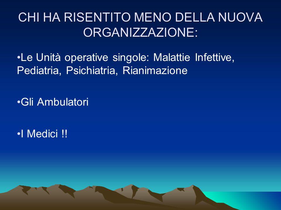 CHI HA RISENTITO MENO DELLA NUOVA ORGANIZZAZIONE: Le Unità operative singole: Malattie Infettive, Pediatria, Psichiatria, Rianimazione Gli Ambulatori I Medici !!