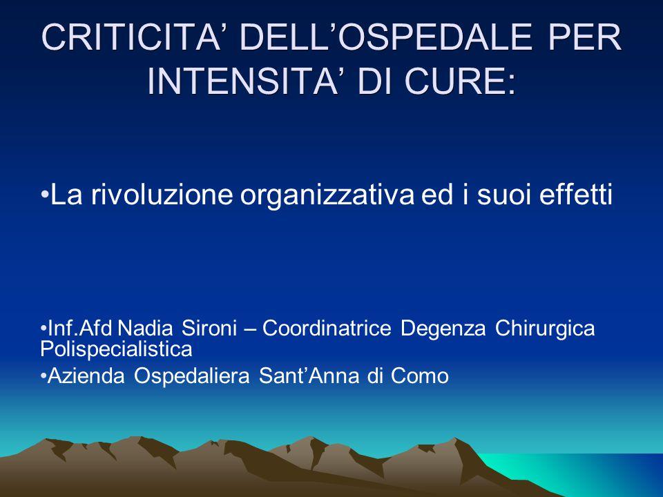 CRITICITA' DELL'OSPEDALE PER INTENSITA' DI CURE: La rivoluzione organizzativa ed i suoi effetti Inf.Afd Nadia Sironi – Coordinatrice Degenza Chirurgic