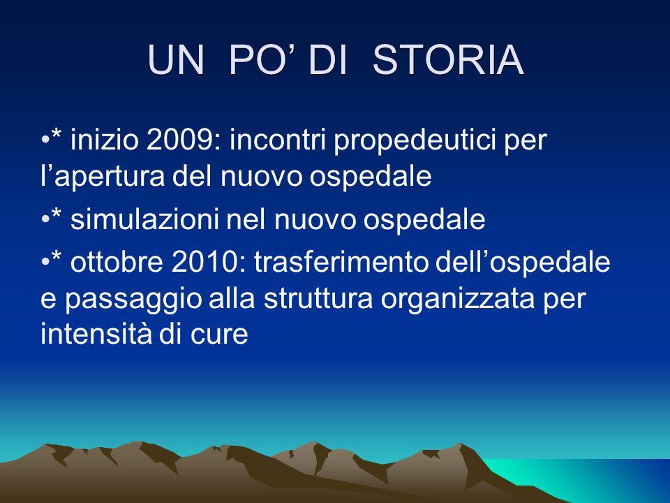 UN PO' DI STORIA * inizio 2009: incontri propedeutici per l'apertura del nuovo ospedale * simulazioni nel nuovo ospedale * ottobre 2010: trasferimento