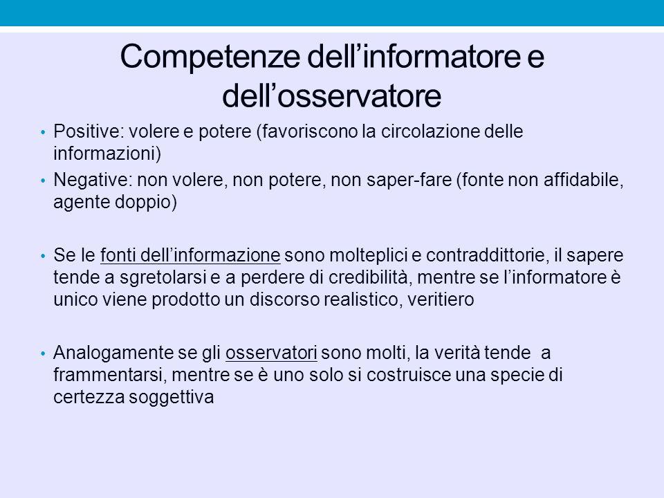 Competenze dell'informatore e dell'osservatore Positive: volere e potere (favoriscono la circolazione delle informazioni) Negative: non volere, non po