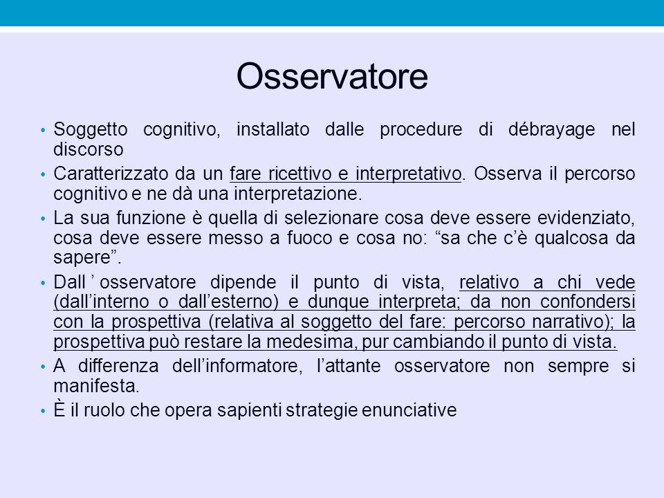 Osservatore Soggetto cognitivo, installato dalle procedure di débrayage nel discorso Caratterizzato da un fare ricettivo e interpretativo. Osserva il