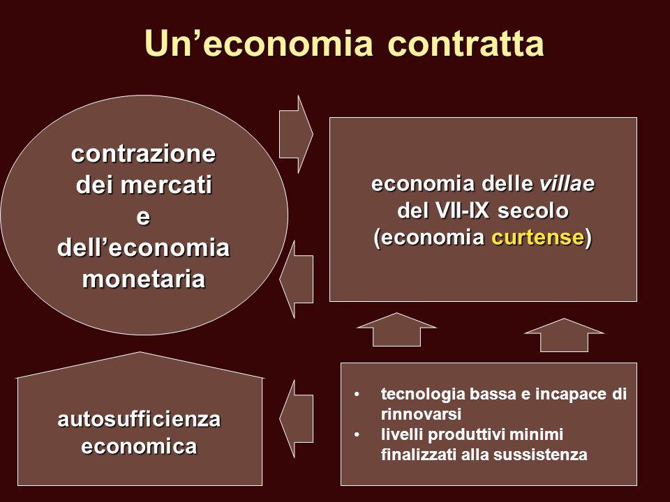 Un'economia contratta contrazione dei mercati e dell'economia monetaria autosufficienza economica economia delle villae del VII-IX secolo (economia cu