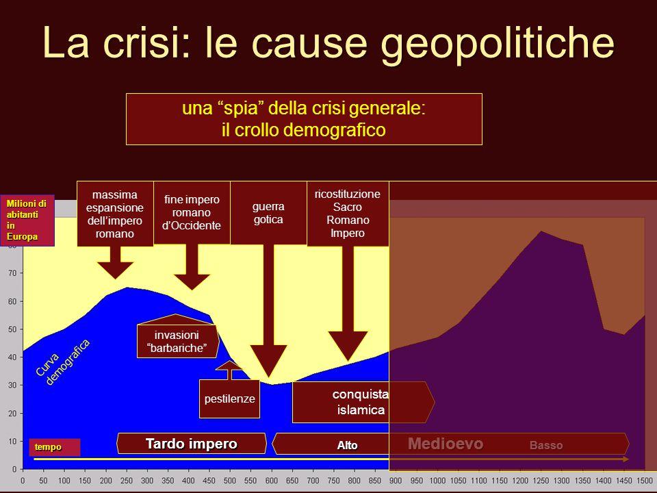 Curva demografica La crisi: le cause geopolitiche massima espansione dell'impero romano fine impero romano d'Occidente guerra gotica ricostituzione Sa