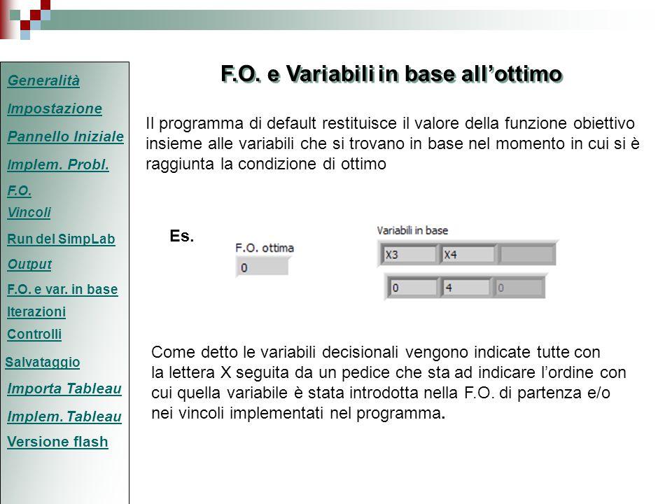 F.O. e Variabili in base all'ottimo Il programma di default restituisce il valore della funzione obiettivo insieme alle variabili che si trovano in ba