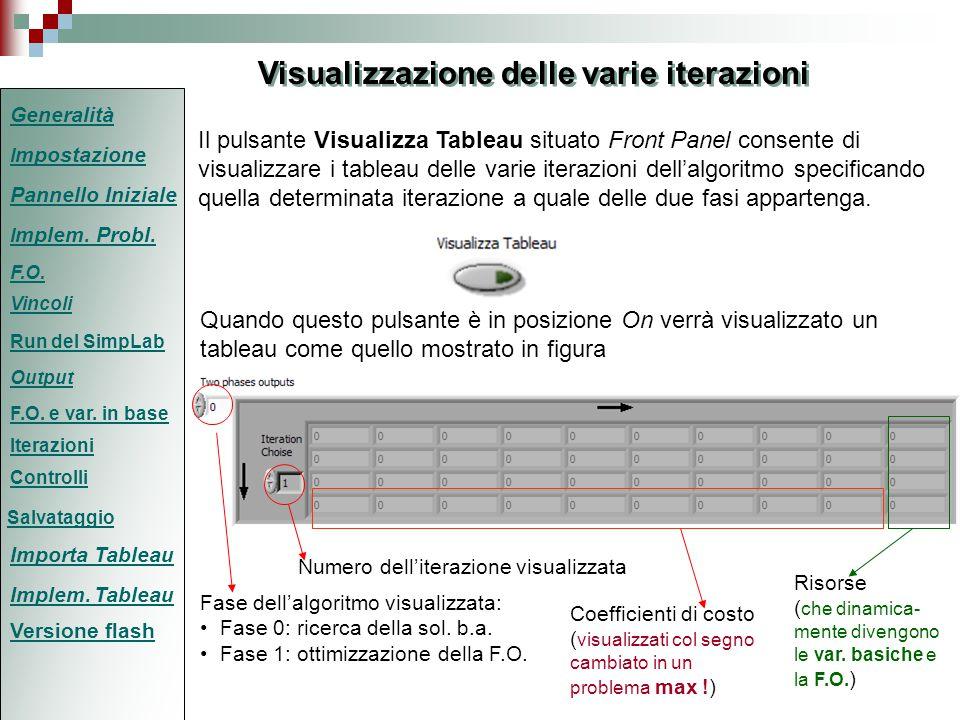 Visualizzazione delle varie iterazioni Il pulsante Visualizza Tableau situato Front Panel consente di visualizzare i tableau delle varie iterazioni dell'algoritmo specificando quella determinata iterazione a quale delle due fasi appartenga.