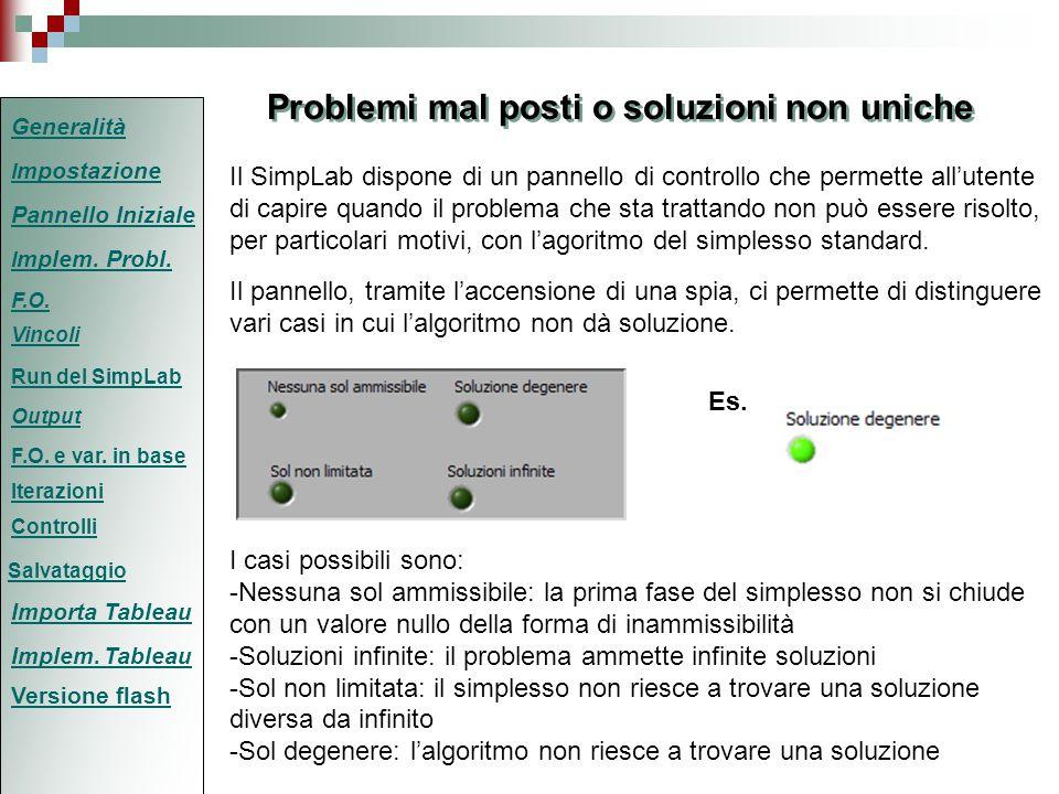 Problemi mal posti o soluzioni non uniche Il SimpLab dispone di un pannello di controllo che permette all'utente di capire quando il problema che sta trattando non può essere risolto, per particolari motivi, con l'agoritmo del simplesso standard.