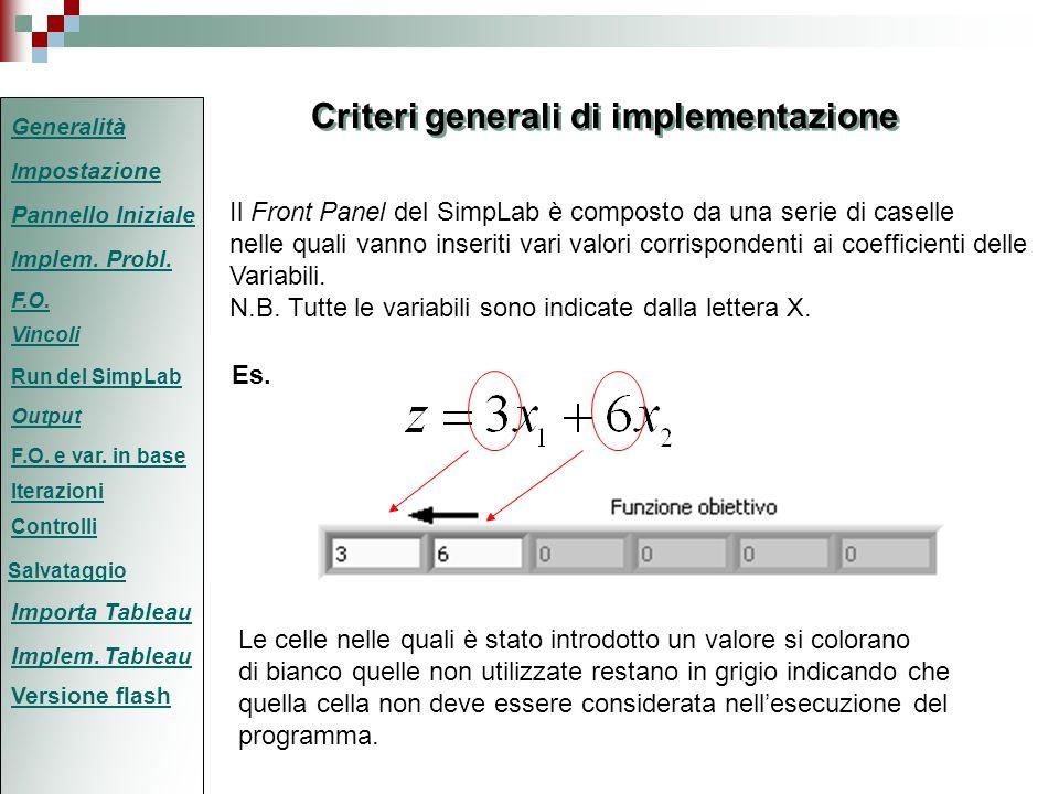 Criteri generali di implementazione Il Front Panel del SimpLab è composto da una serie di caselle nelle quali vanno inseriti vari valori corrispondenti ai coefficienti delle Variabili.