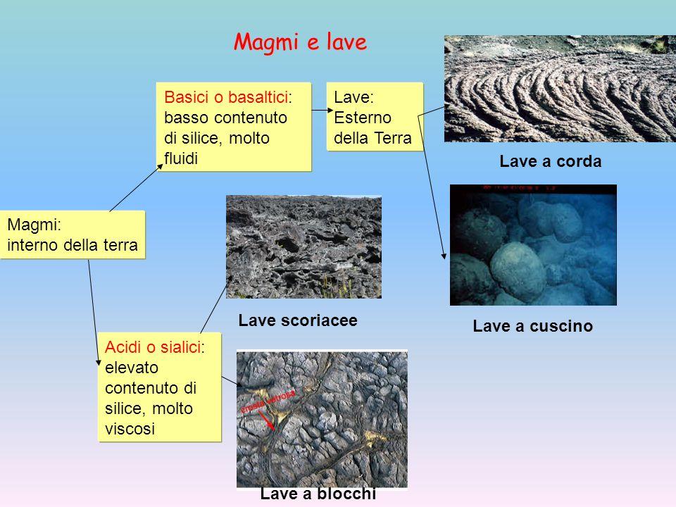 Magmi e lave Magmi: interno della terra Lave: Esterno della Terra Basici o basaltici: basso contenuto di silice, molto fluidi Acidi o sialici: elevato contenuto di silice, molto viscosi Lave a corda Lave a cuscino Lave scoriacee Lave a blocchi
