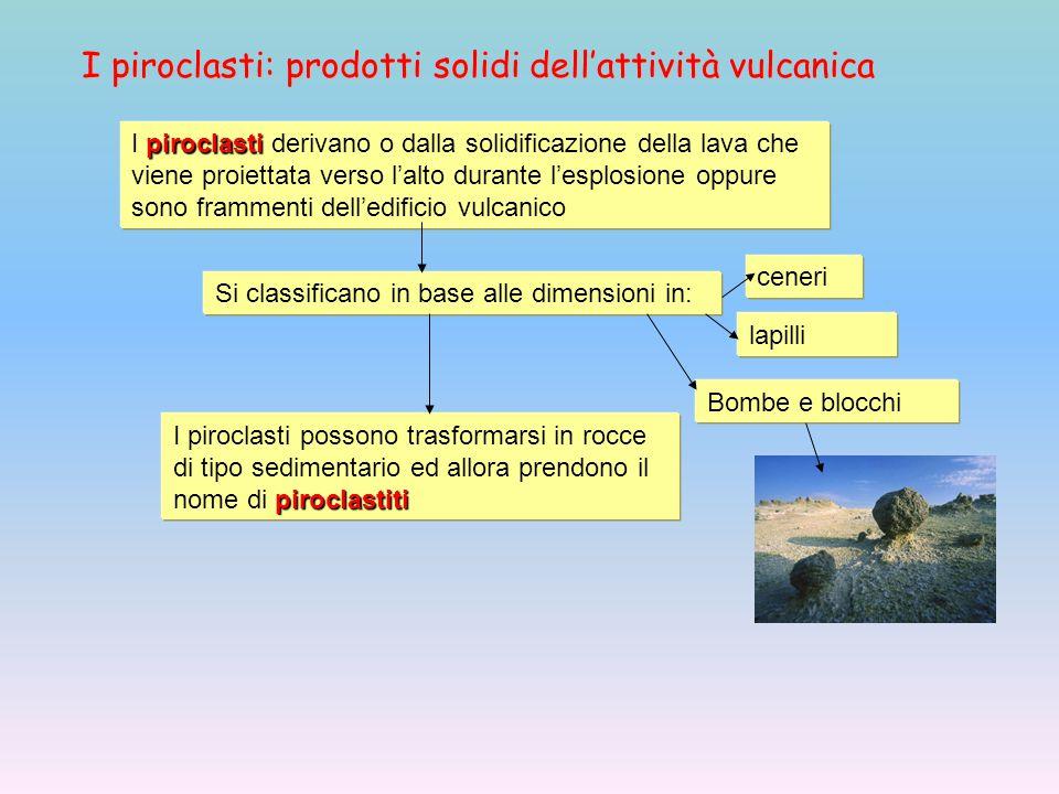 I piroclasti: prodotti solidi dell'attività vulcanica piroclasti I piroclasti derivano o dalla solidificazione della lava che viene proiettata verso l
